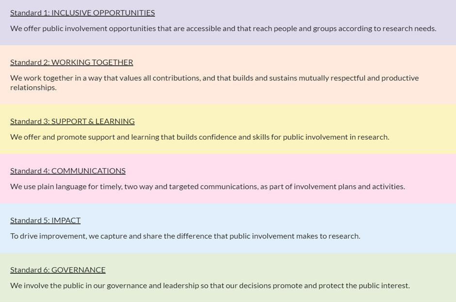 List of public involvement standards